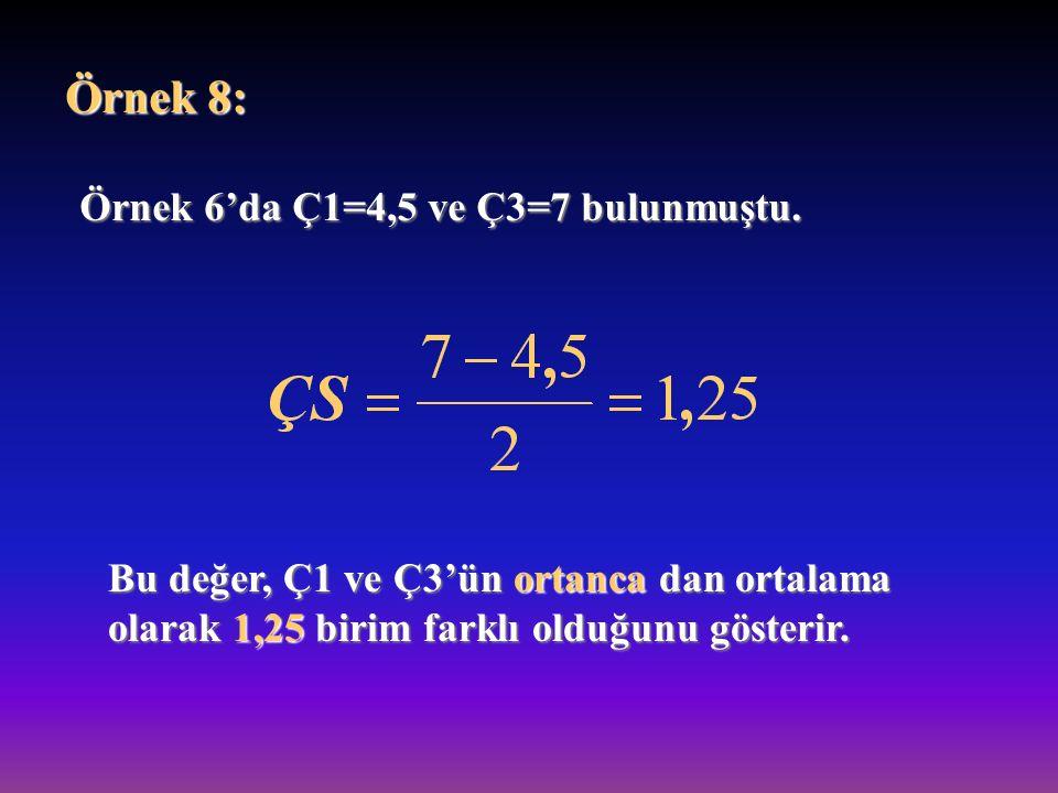 Örnek 8: Örnek 6'da Ç1=4,5 ve Ç3=7 bulunmuştu.