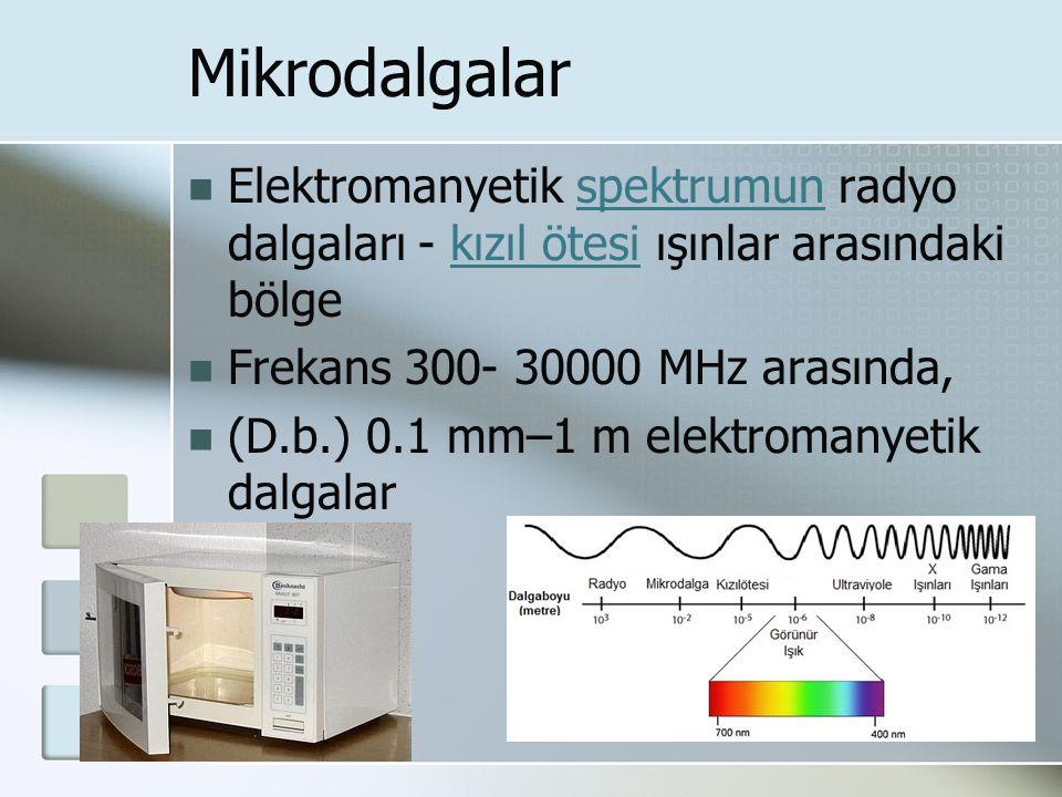 Mikrodalgalar Elektromanyetik spektrumun radyo dalgaları - kızıl ötesi ışınlar arasındaki bölge. Frekans 300- 30000 MHz arasında,