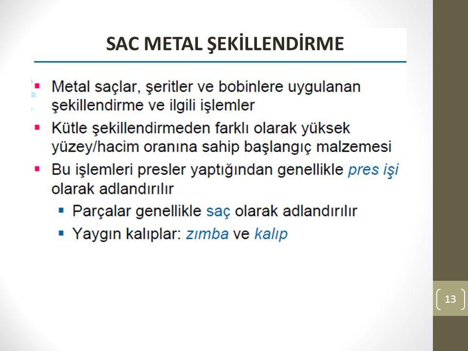 SAC METAL ŞEKİLLENDİRME