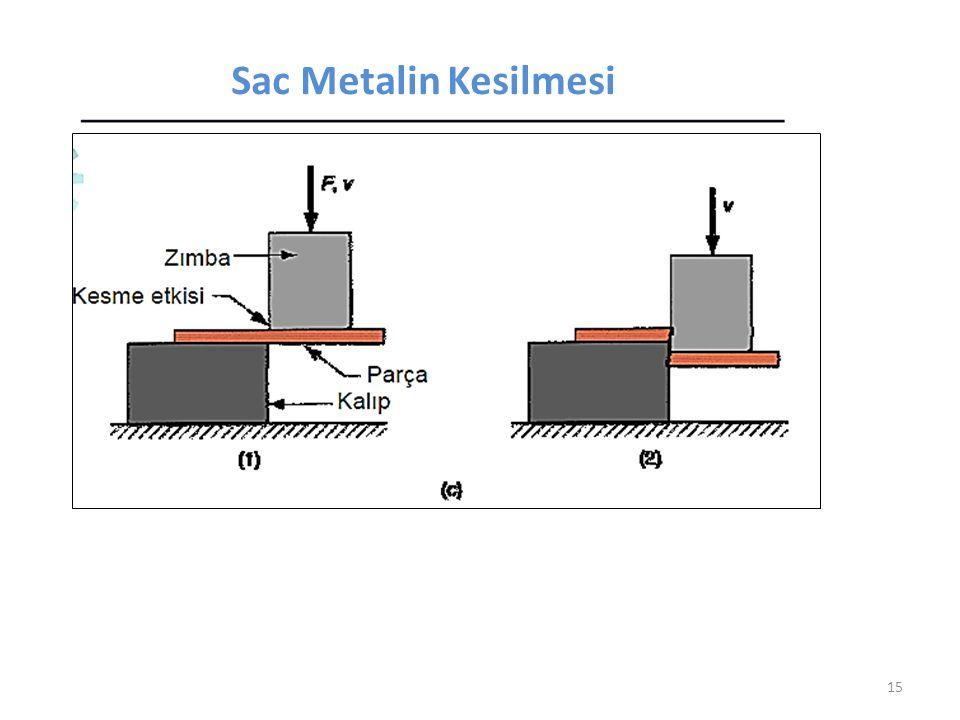 Sac Metalin Kesilmesi