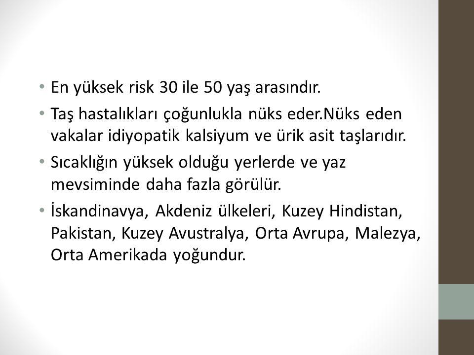 En yüksek risk 30 ile 50 yaş arasındır.
