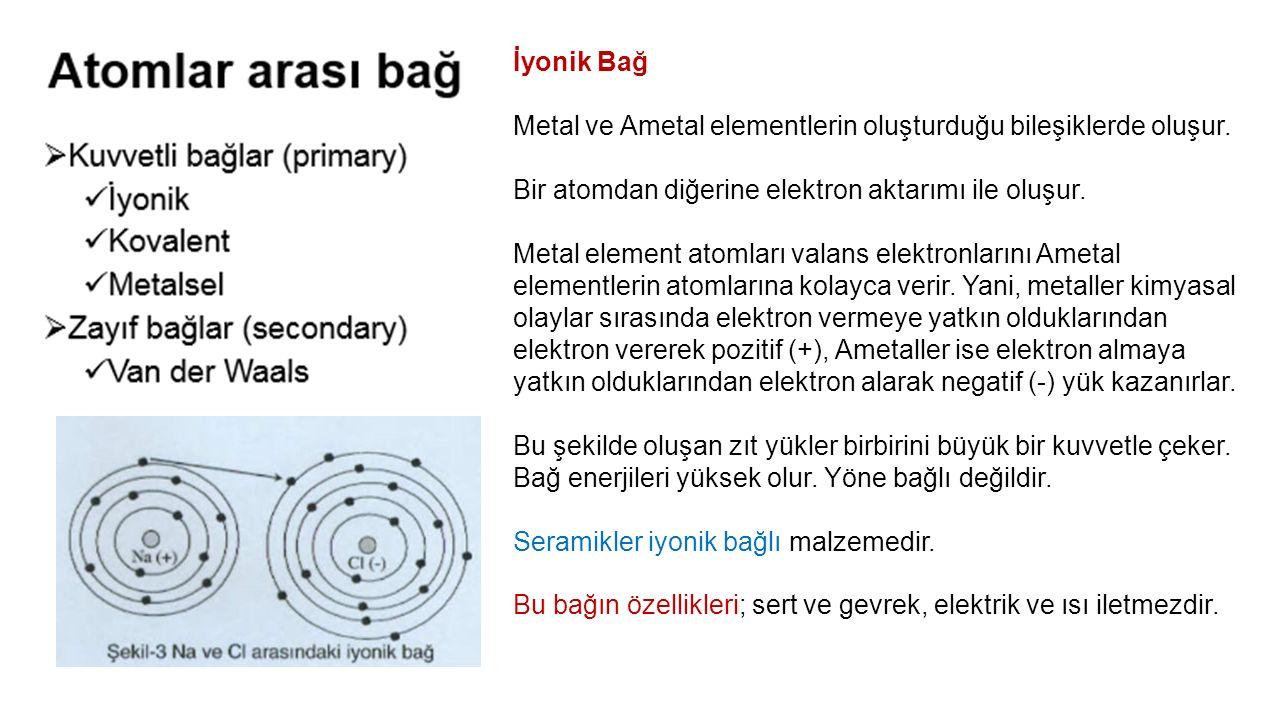 İyonik Bağ Metal ve Ametal elementlerin oluşturduğu bileşiklerde oluşur. Bir atomdan diğerine elektron aktarımı ile oluşur.