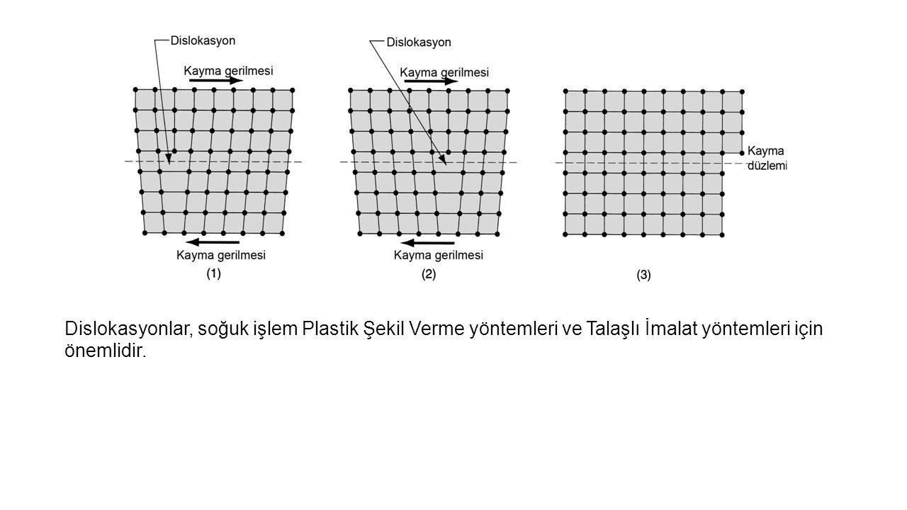 Dislokasyonlar, soğuk işlem Plastik Şekil Verme yöntemleri ve Talaşlı İmalat yöntemleri için önemlidir.
