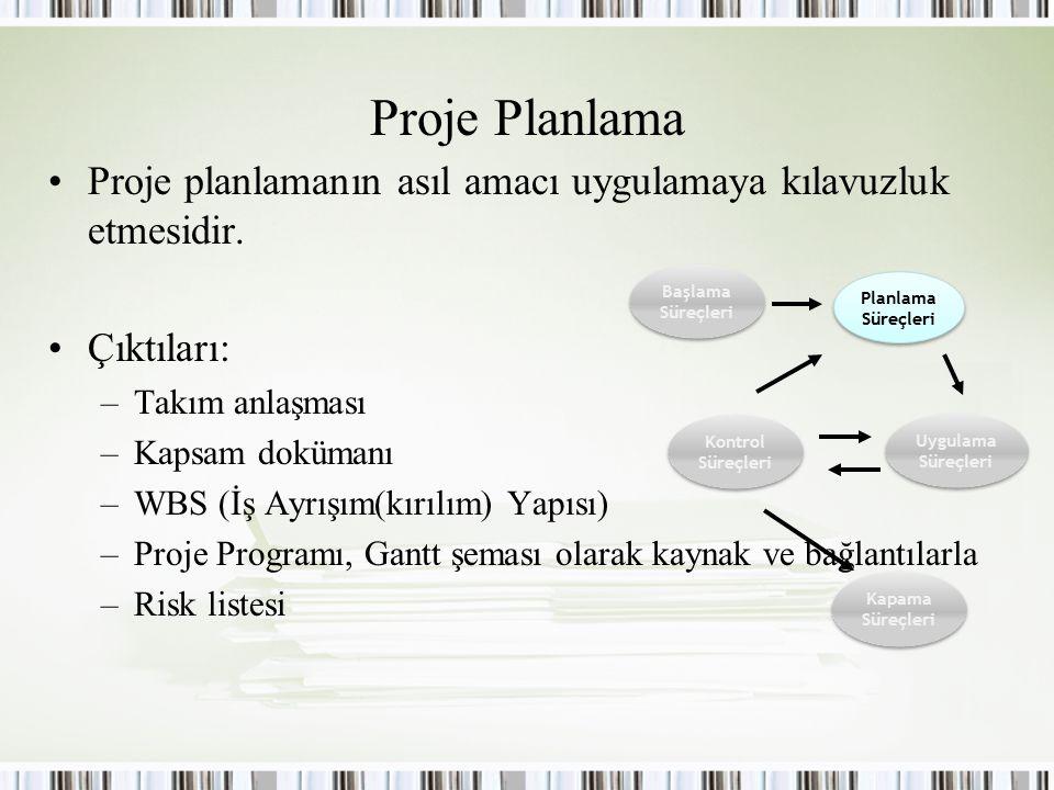 Proje Planlama Proje planlamanın asıl amacı uygulamaya kılavuzluk etmesidir. Çıktıları: Takım anlaşması.