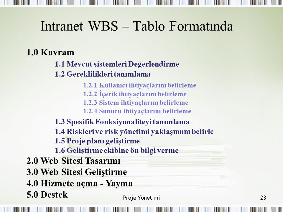 Intranet WBS – Tablo Formatında