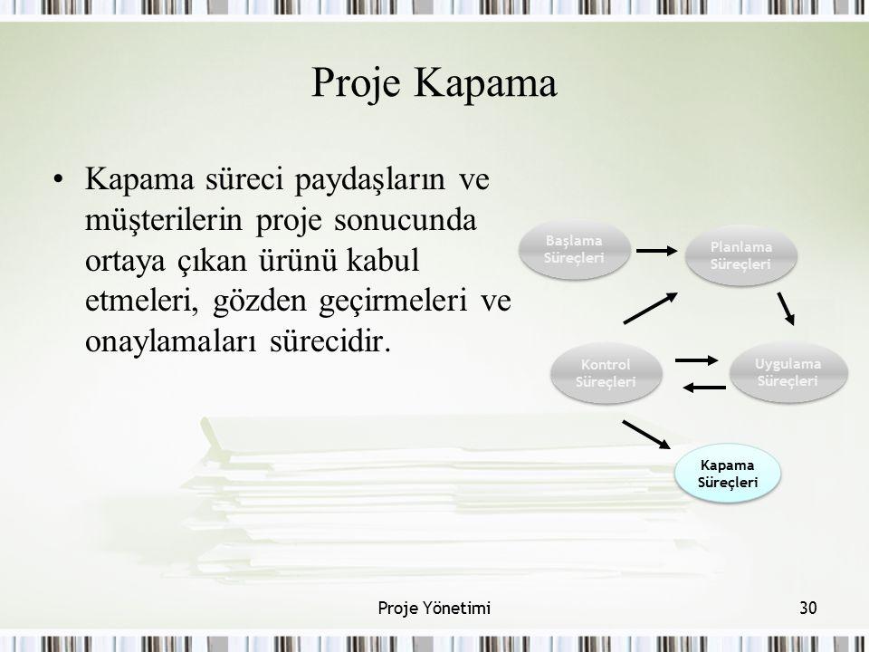 Proje Kapama