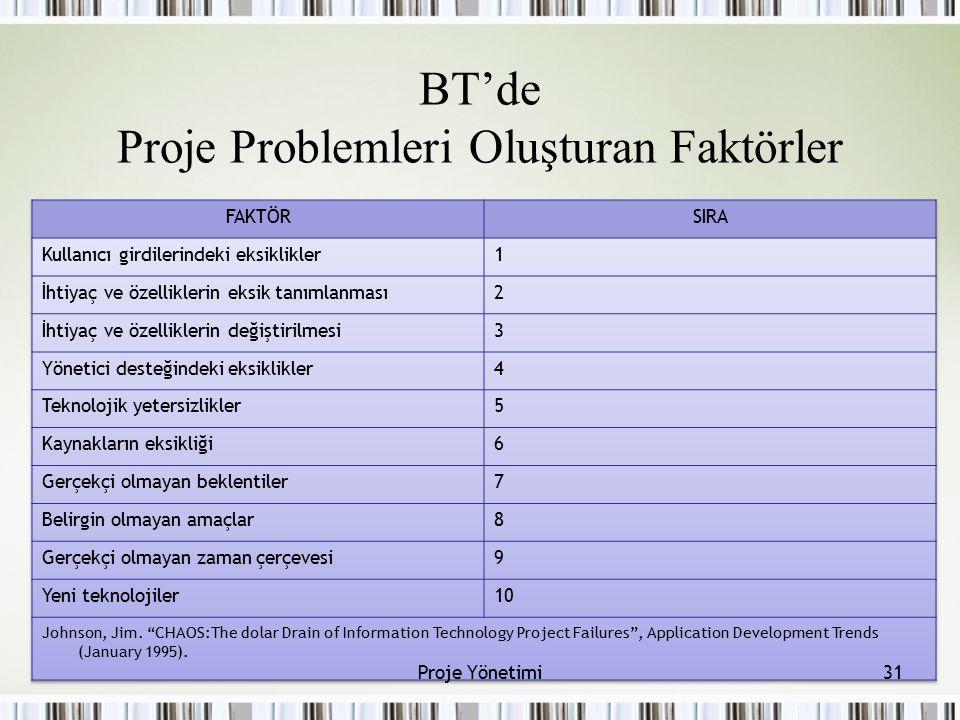 BT'de Proje Problemleri Oluşturan Faktörler