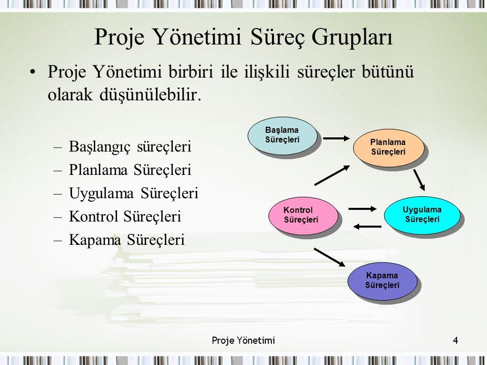Proje Yönetimi Süreç Grupları