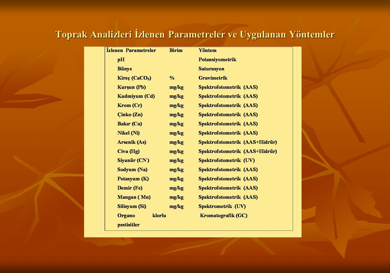 Toprak Analizleri İzlenen Parametreler ve Uygulanan Yöntemler