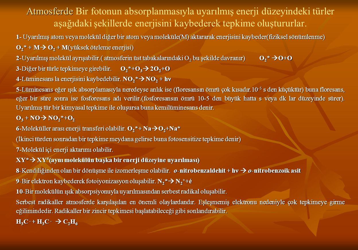Atmosferde Bir fotonun absorplanmasıyla uyarılmış enerji düzeyindeki türler aşağıdaki şekillerde enerjisini kaybederek tepkime oluştururlar.