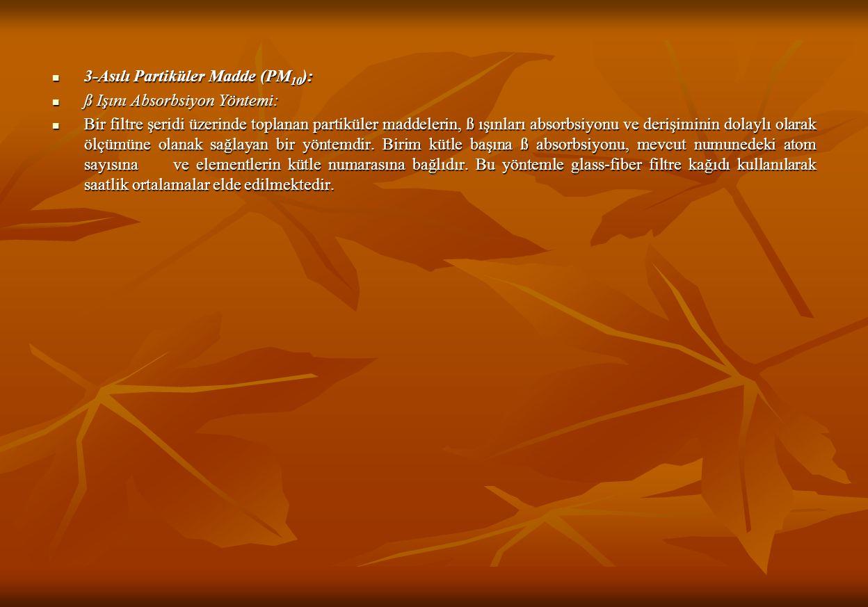 3-Asılı Partiküler Madde (PM10):