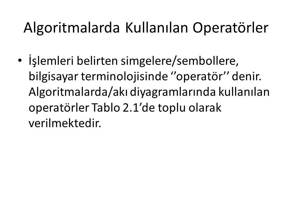 Algoritmalarda Kullanılan Operatörler