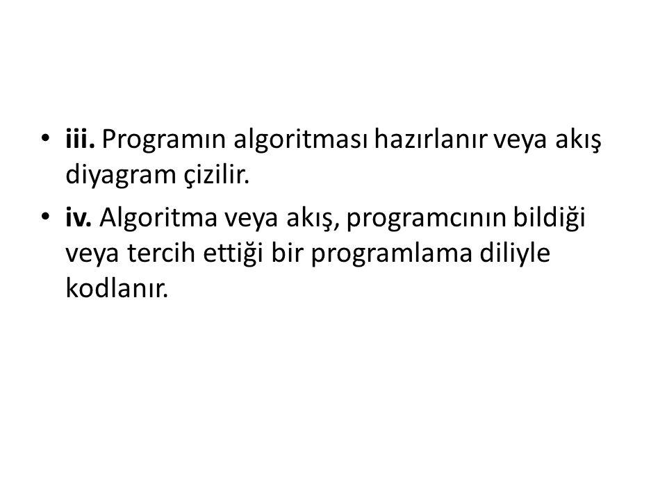 iii. Programın algoritması hazırlanır veya akış diyagram çizilir.
