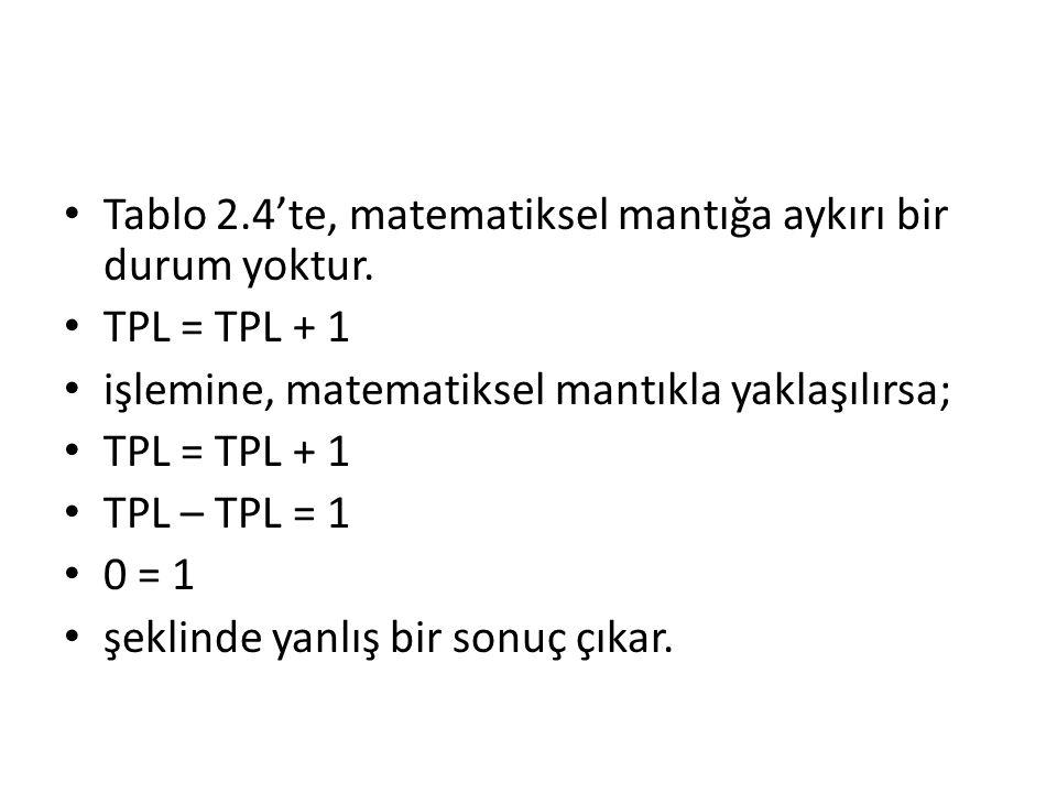 Tablo 2.4'te, matematiksel mantığa aykırı bir durum yoktur.