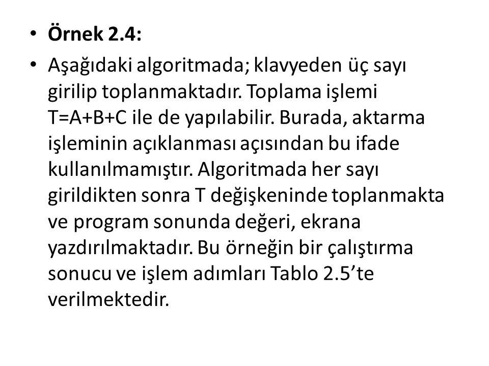 Örnek 2.4: