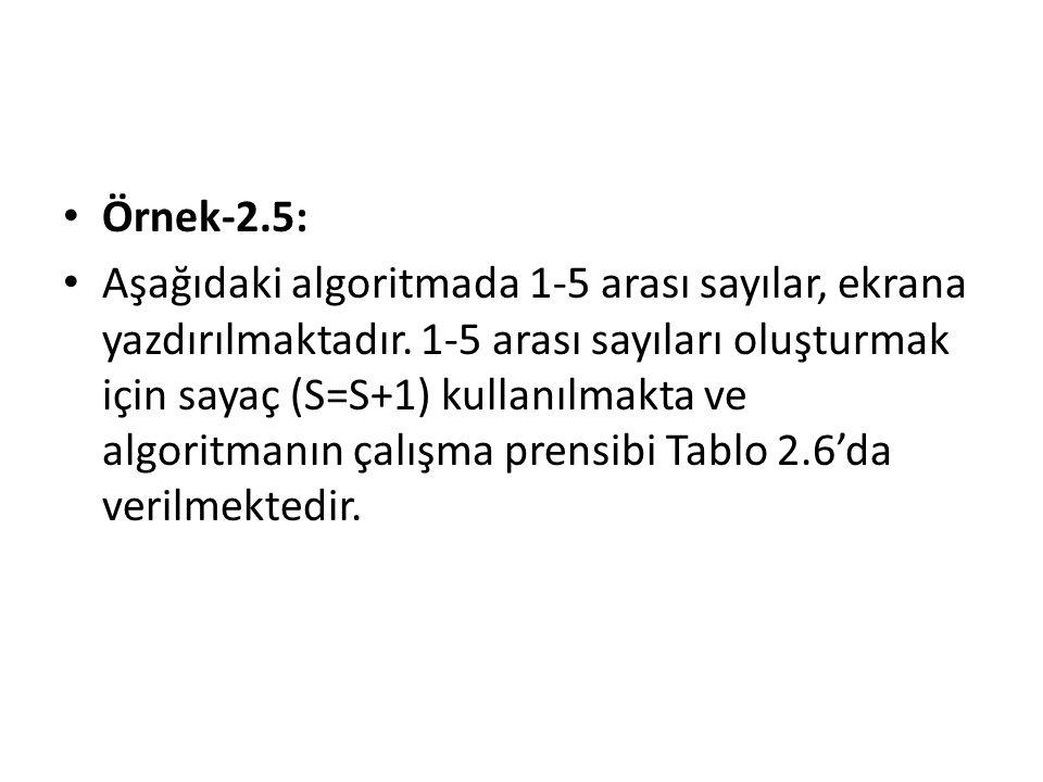 Örnek-2.5: