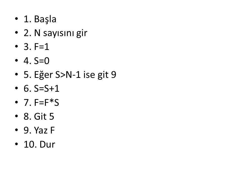 1. Başla 2. N sayısını gir. 3. F=1. 4. S=0. 5. Eğer S>N-1 ise git 9. 6. S=S+1. 7. F=F*S. 8. Git 5.