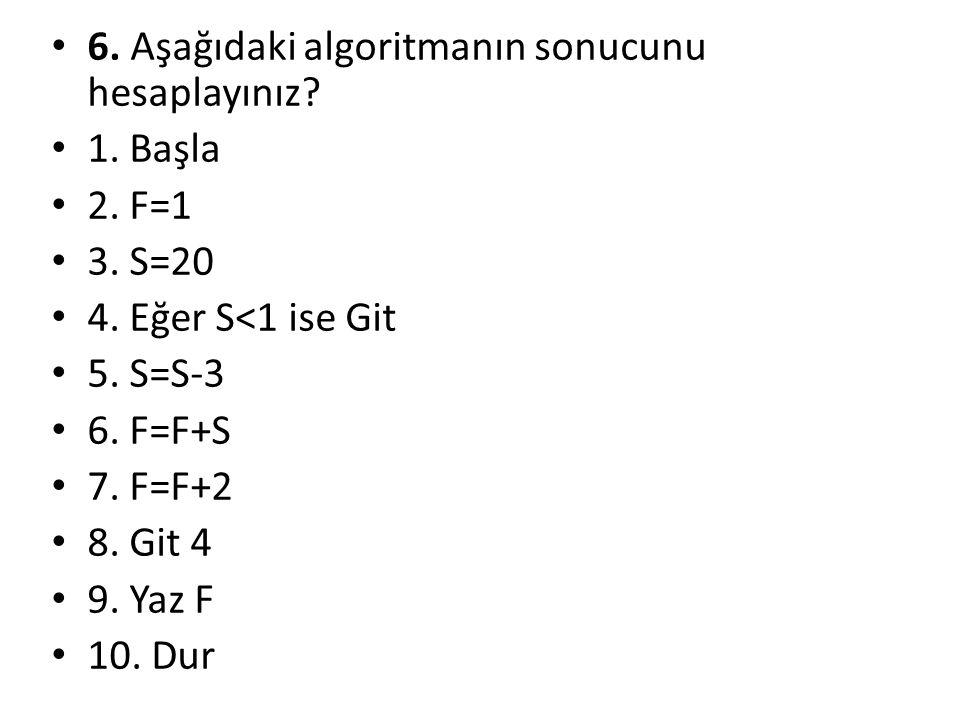 6. Aşağıdaki algoritmanın sonucunu hesaplayınız