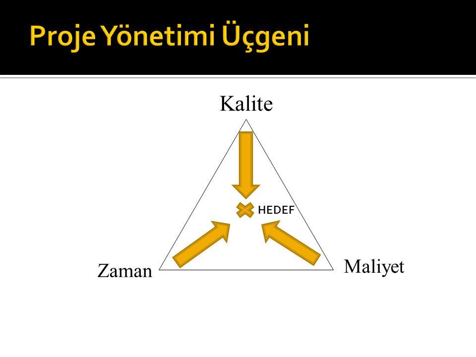 Proje Yönetimi Üçgeni Kalite HEDEF Maliyet Zaman