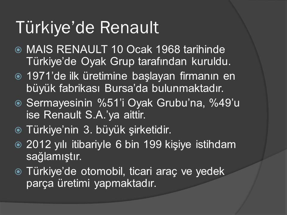 Türkiye'de Renault MAIS RENAULT 10 Ocak 1968 tarihinde Türkiye'de Oyak Grup tarafından kuruldu.