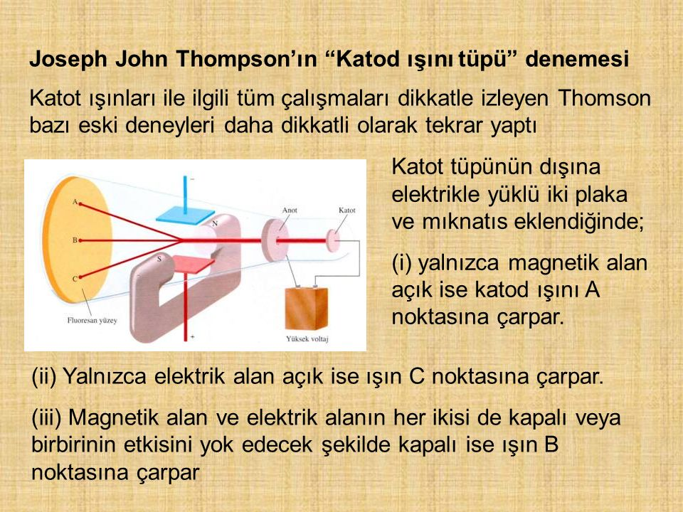 Joseph John Thompson'ın Katod ışını tüpü denemesi