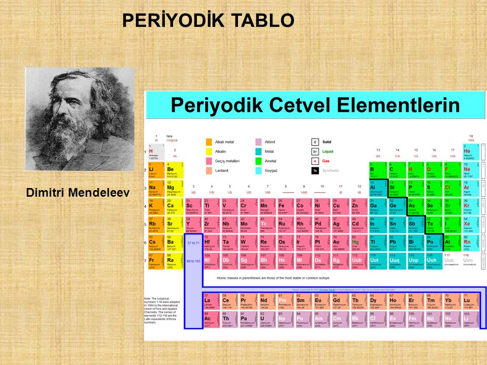 PERİYODİK TABLO Dimitri Mendeleev
