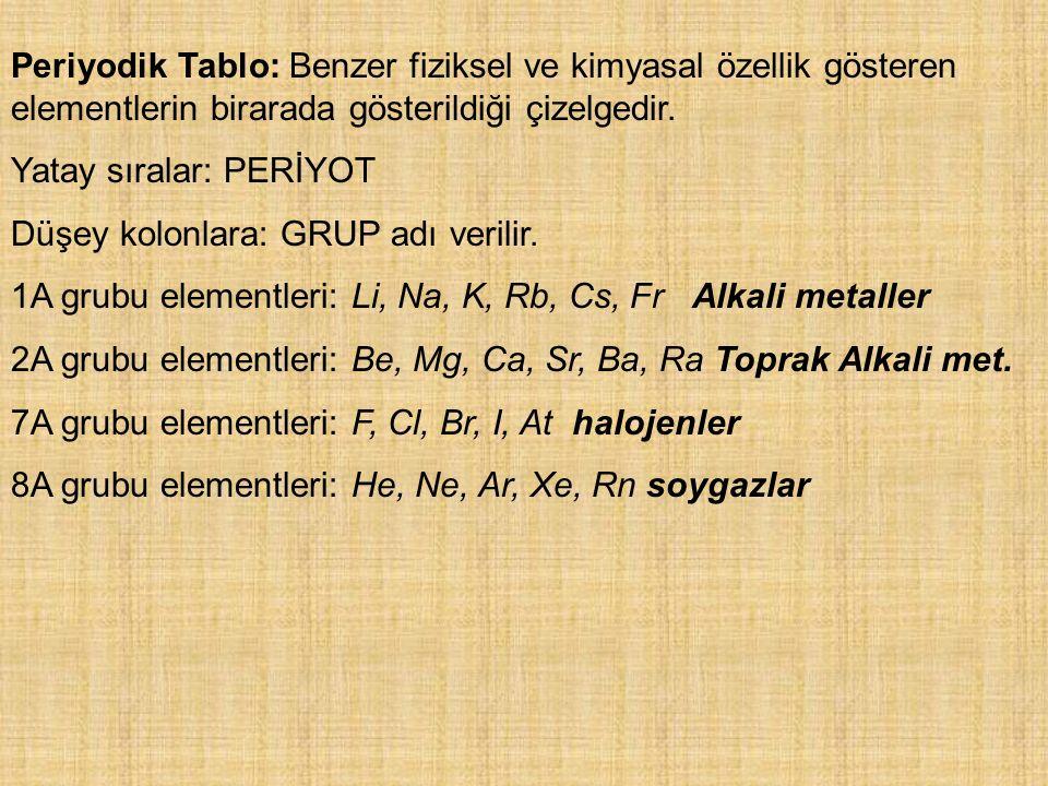 Periyodik Tablo: Benzer fiziksel ve kimyasal özellik gösteren elementlerin birarada gösterildiği çizelgedir.