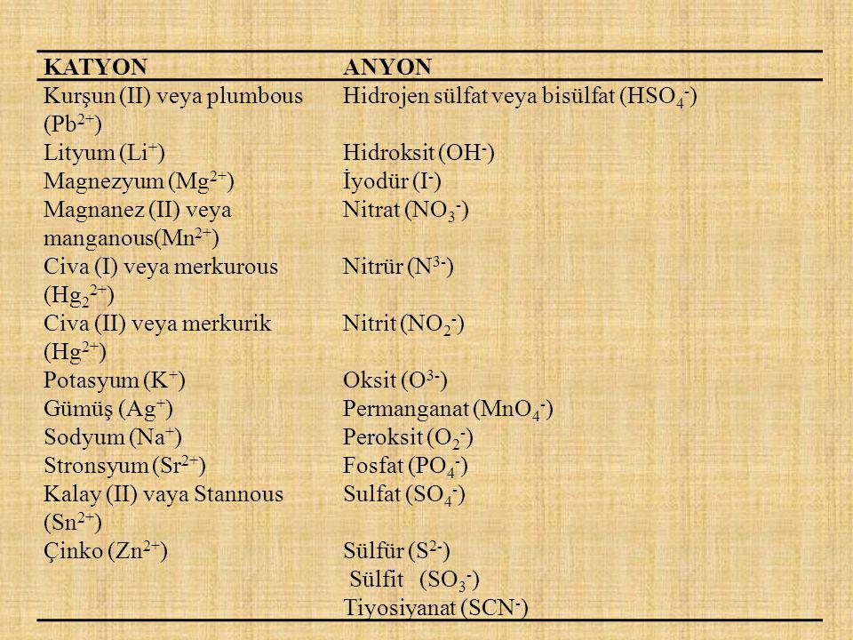 KATYON ANYON. Kurşun (II) veya plumbous (Pb2+) Hidrojen sülfat veya bisülfat (HSO4-) Lityum (Li+)