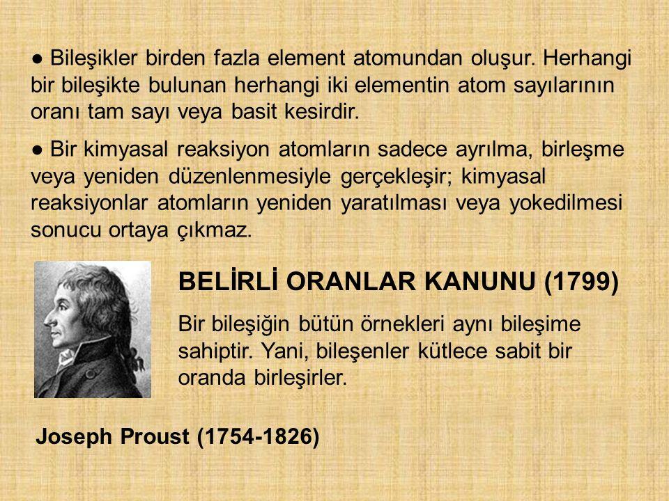 BELİRLİ ORANLAR KANUNU (1799)