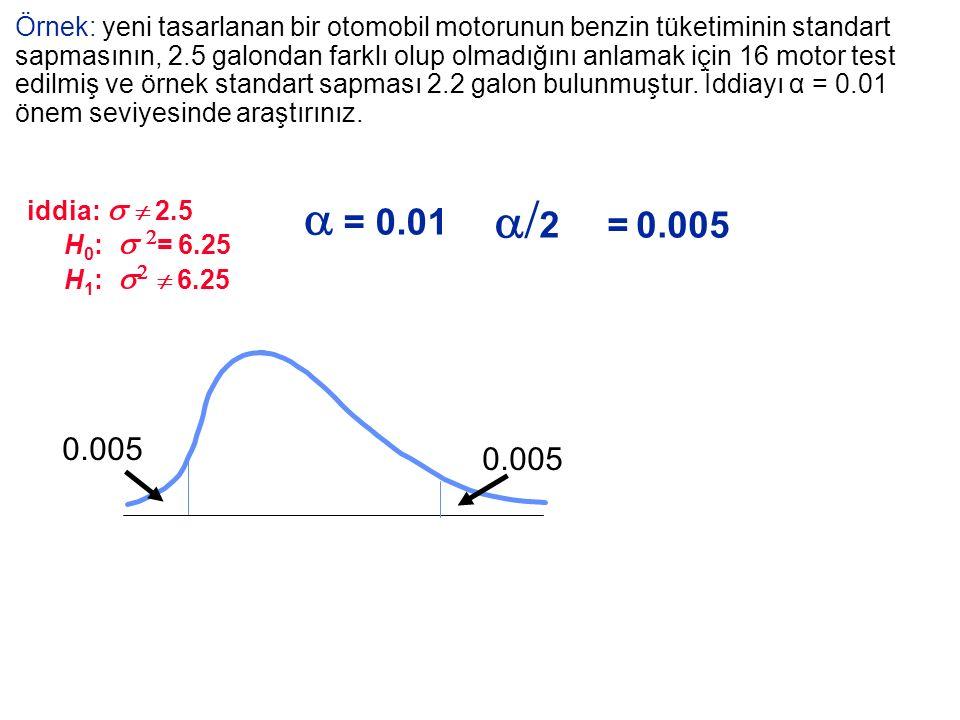 Örnek: yeni tasarlanan bir otomobil motorunun benzin tüketiminin standart sapmasının, 2.5 galondan farklı olup olmadığını anlamak için 16 motor test edilmiş ve örnek standart sapması 2.2 galon bulunmuştur. İddiayı α = 0.01 önem seviyesinde araştırınız.