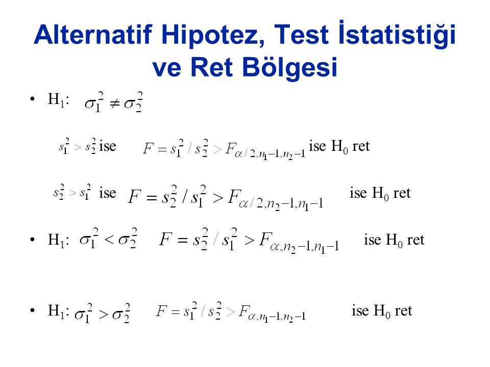 Alternatif Hipotez, Test İstatistiği ve Ret Bölgesi