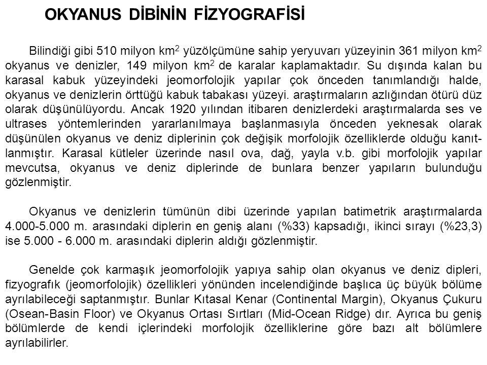 OKYANUS DİBİNİN FİZYOGRAFİSİ