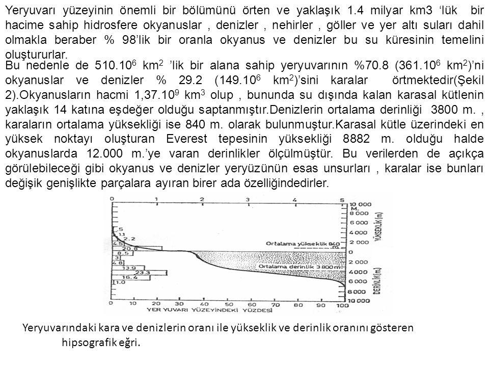Yeryuvarı yüzeyinin önemli bir bölümünü örten ve yaklaşık 1