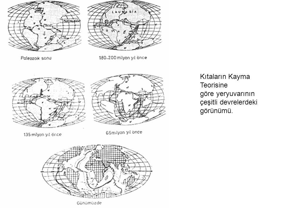Kıtaların Kayma Teorisine göre yeryuvarının çeşitli devrelerdeki görünümü.