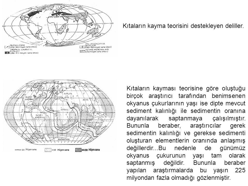 Kıtaların kayma teorisini destekleyen deliller.