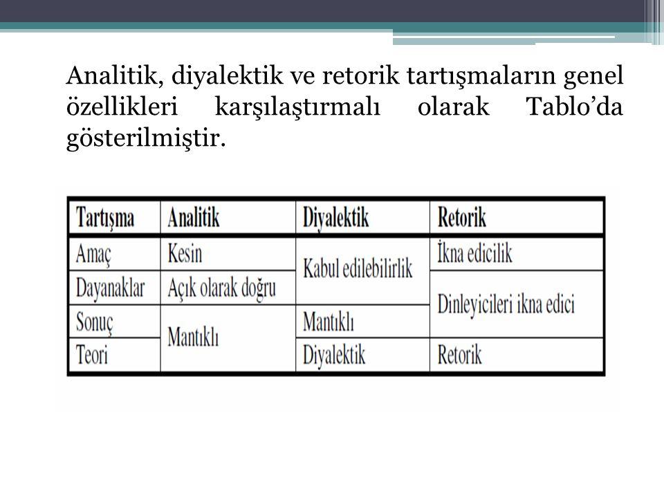 Analitik, diyalektik ve retorik tartışmaların genel özellikleri karşılaştırmalı olarak Tablo'da gösterilmiştir.