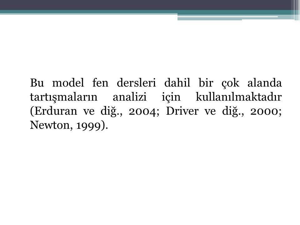 Bu model fen dersleri dahil bir çok alanda tartışmaların analizi için kullanılmaktadır (Erduran ve diğ., 2004; Driver ve diğ., 2000; Newton, 1999).