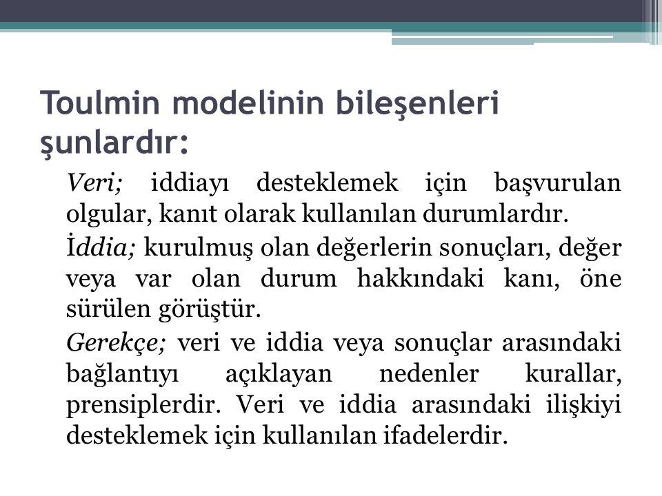 Toulmin modelinin bileşenleri şunlardır: