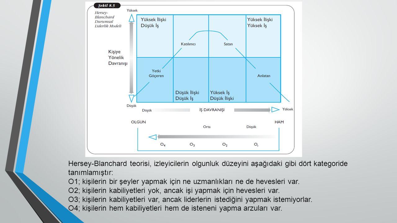 Hersey-Blanchard teorisi, izleyicilerin olgunluk düzeyini aşağıdaki gibi dört kategoride
