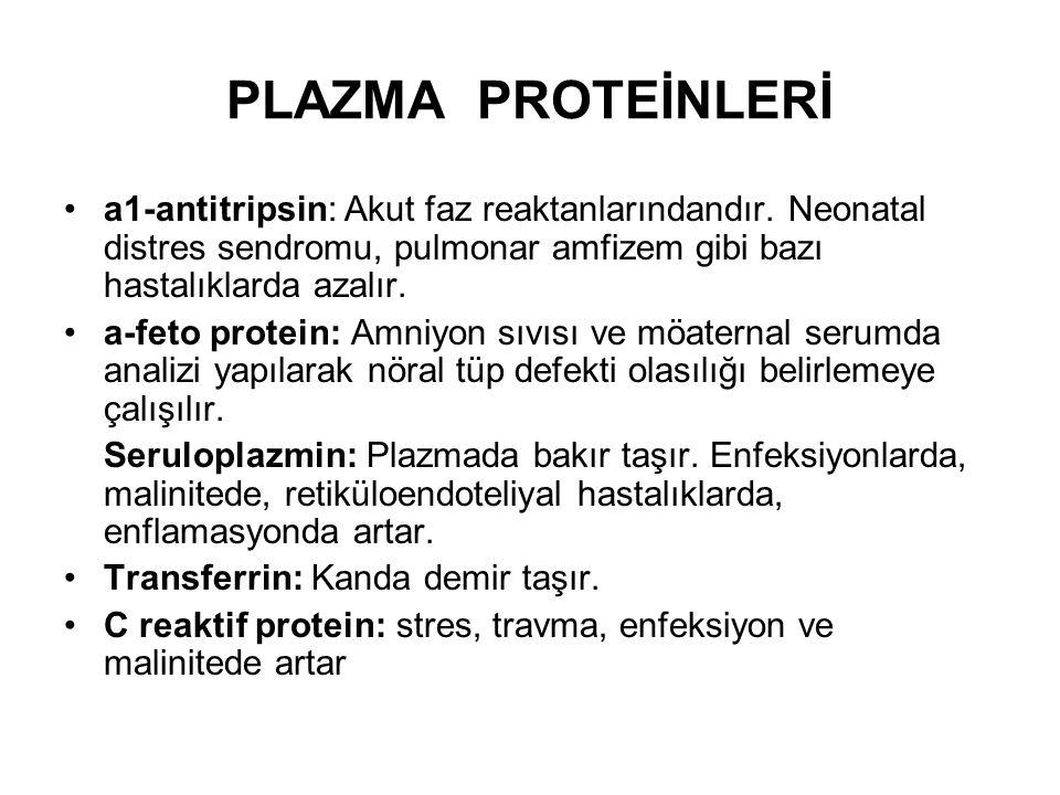 PLAZMA PROTEİNLERİ a1-antitripsin: Akut faz reaktanlarındandır. Neonatal distres sendromu, pulmonar amfizem gibi bazı hastalıklarda azalır.