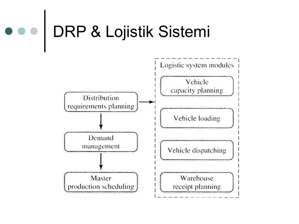 DRP & Lojistik Sistemi