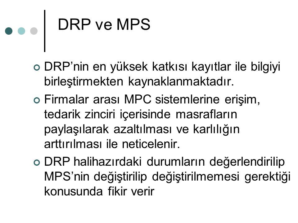DRP ve MPS DRP'nin en yüksek katkısı kayıtlar ile bilgiyi birleştirmekten kaynaklanmaktadır.