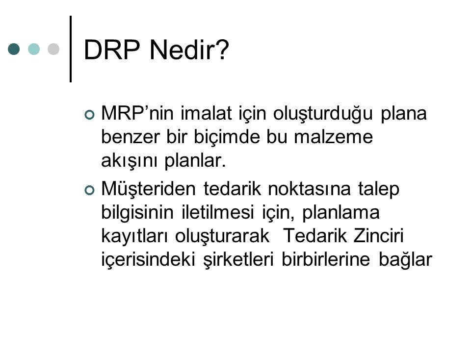 DRP Nedir MRP'nin imalat için oluşturduğu plana benzer bir biçimde bu malzeme akışını planlar.