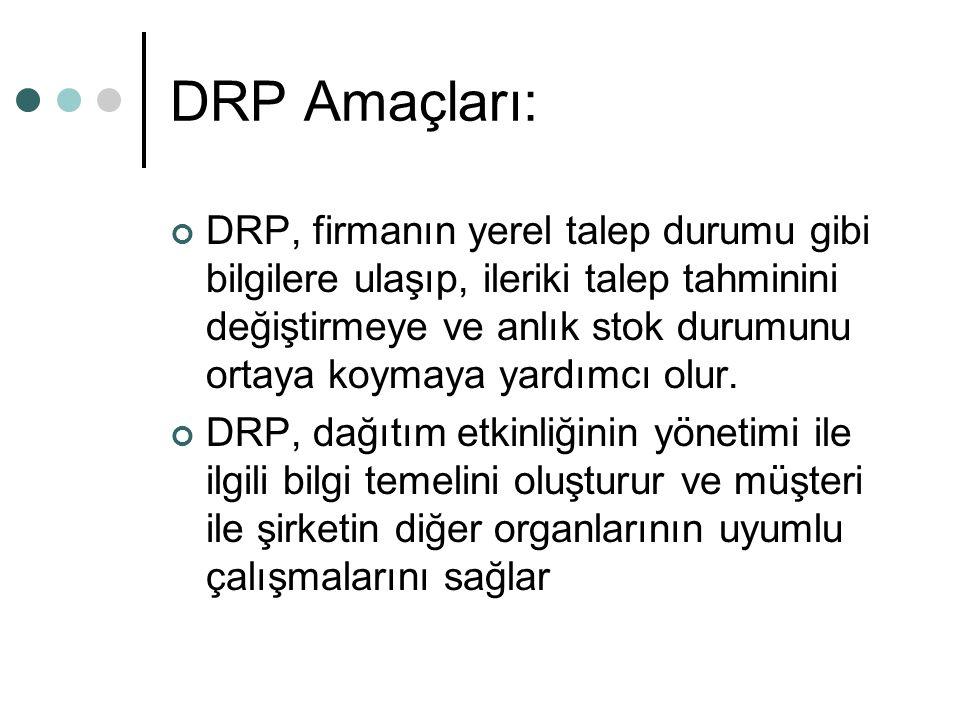 DRP Amaçları: