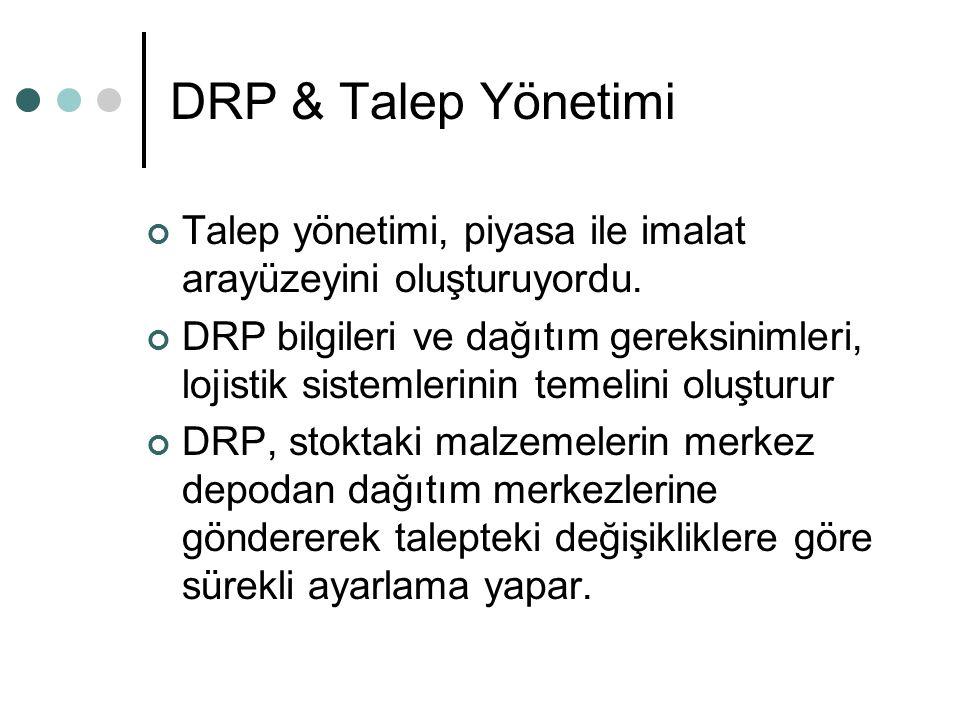 DRP & Talep Yönetimi Talep yönetimi, piyasa ile imalat arayüzeyini oluşturuyordu.