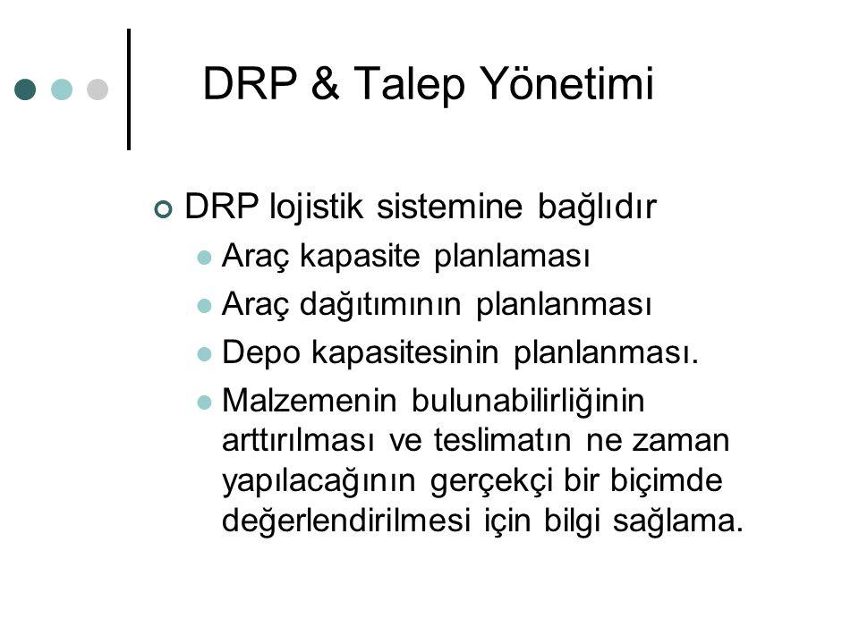 DRP & Talep Yönetimi DRP lojistik sistemine bağlıdır