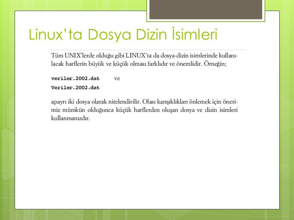 Linux'ta Dosya Dizin İsimleri