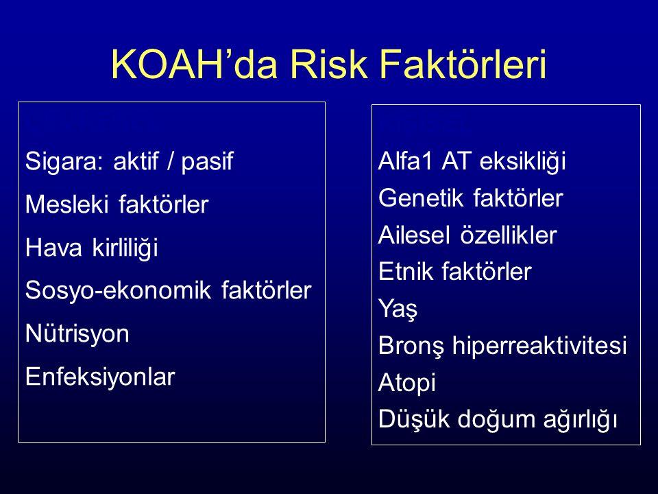 KOAH & ASTIM ve ANESTEZİ