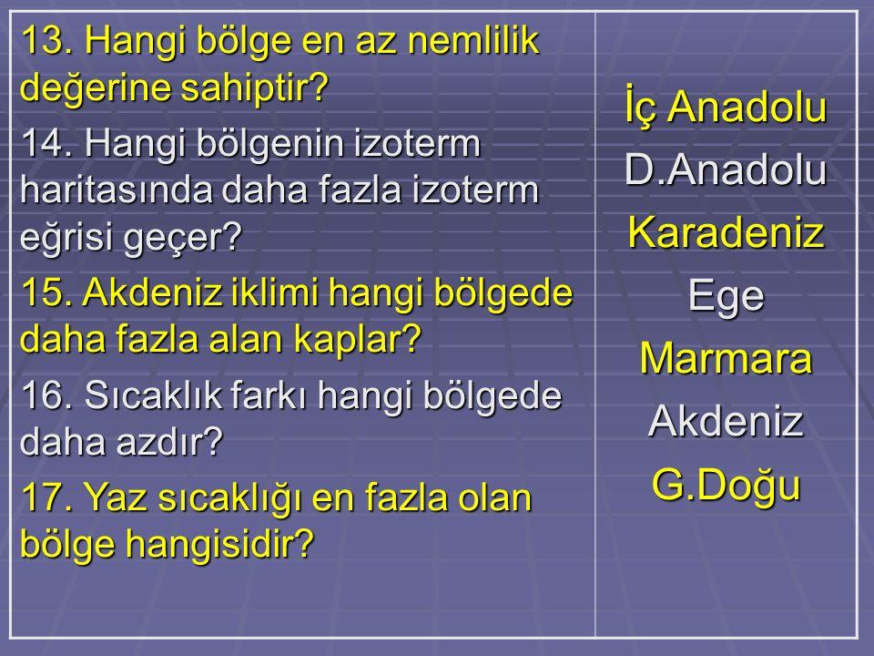 İç Anadolu D.Anadolu Karadeniz Ege Marmara Akdeniz G.Doğu