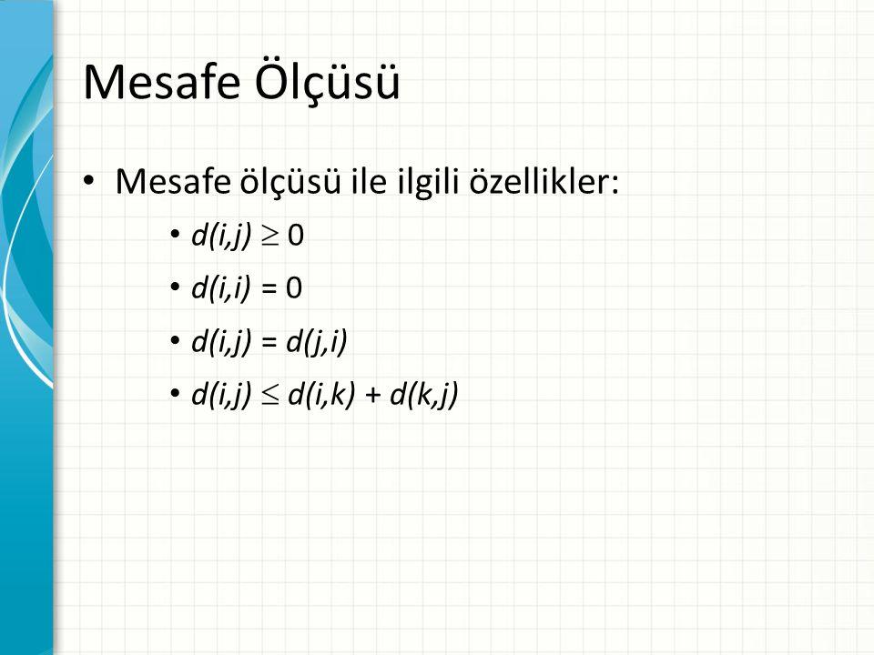 Mesafe Ölçüsü Mesafe ölçüsü ile ilgili özellikler: d(i,j)  0